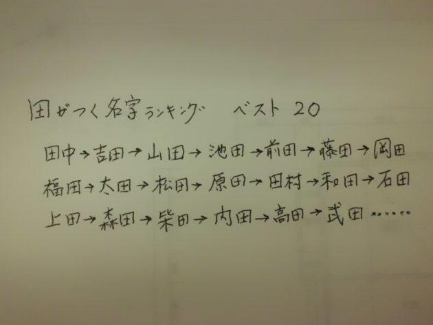 22.京都の「田の字」エリア